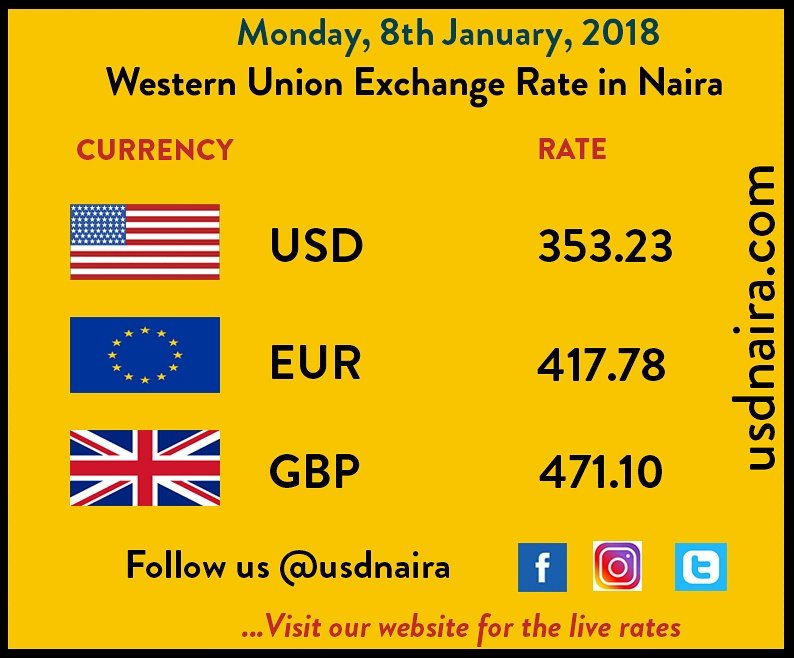 monday Rate For westernunion On