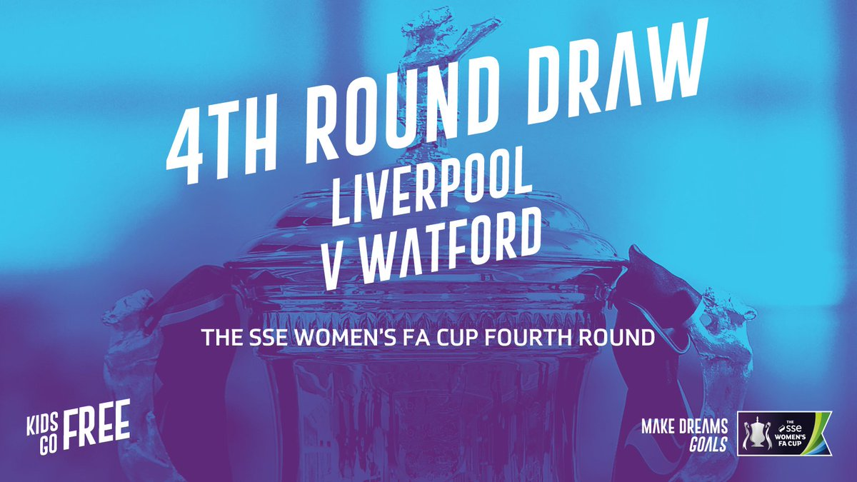 #watfordfc Ladies have been draw away to...
