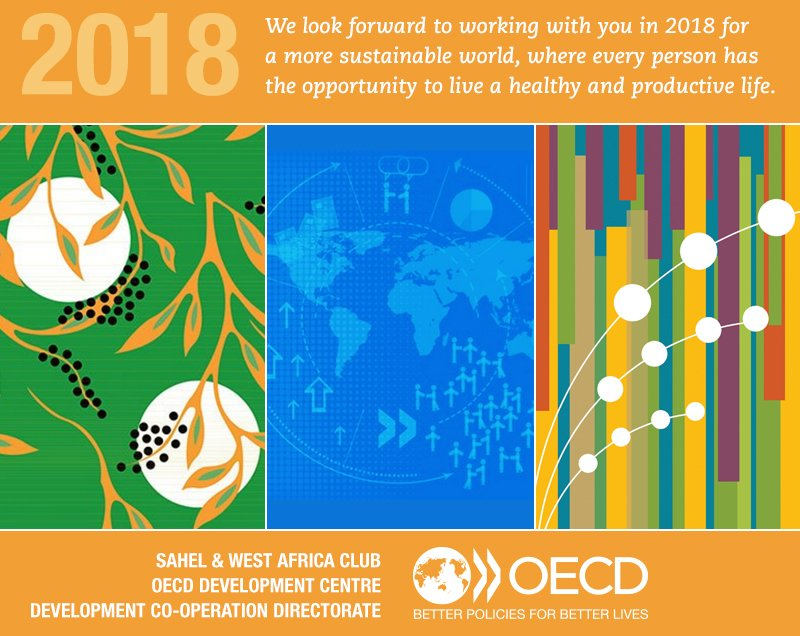 Oecd On Development On Twitter Thank You For Your Support Ideas