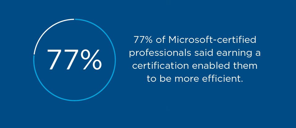 #MondayMotivation Microsoft Certifications Excel in Four Key Areas #MicrosoftTraining https://t.co/9gAdxLRj3Y