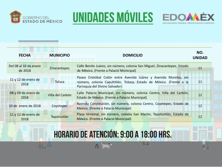 Secretaría Movilidad على تويتر En Esta Semana Ubica La