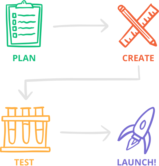 Don't wait any longer to start building your first product. The world needs your knowledge and creativity today! The Product Creation Masterclass begins January 15:  https:// buff.ly/2D7TjoE  &nbsp;     #solopreneurs #blogging #systems<br>http://pic.twitter.com/V2L46yG0Xl