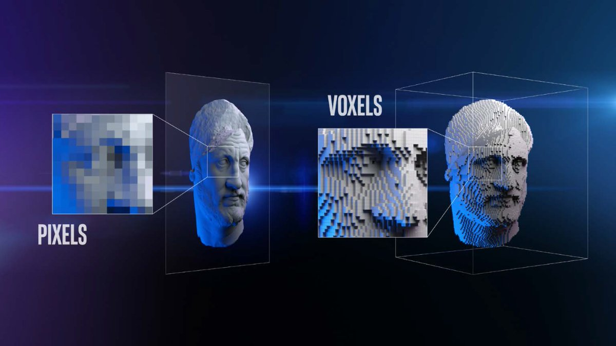 First there were pixels, now #voxels are the future. Volumetric media #data captured and stored in 3D. #CES2018