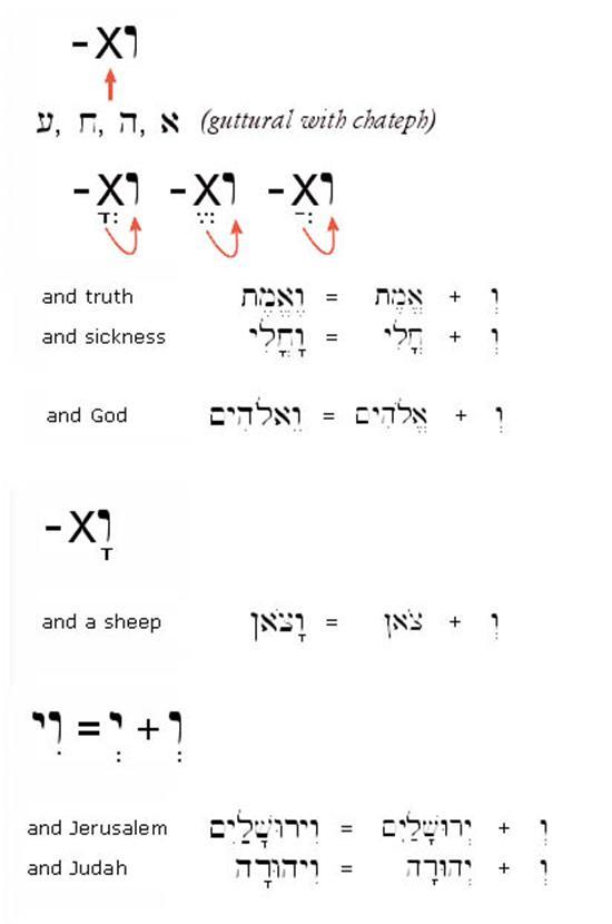 Hebrew Conjunction 2