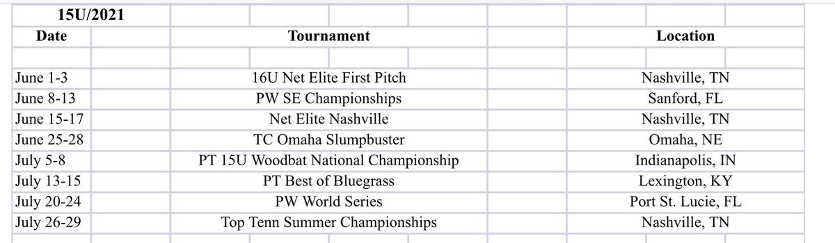 Blueprint baseball on twitter 15u2021 schedule malvernweather Gallery