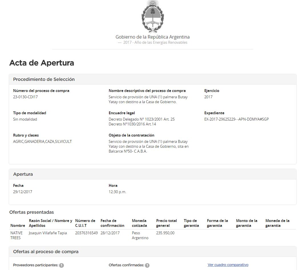 Macri gastará un cuarto de millón de pesos por una palmera | Tribuna ...