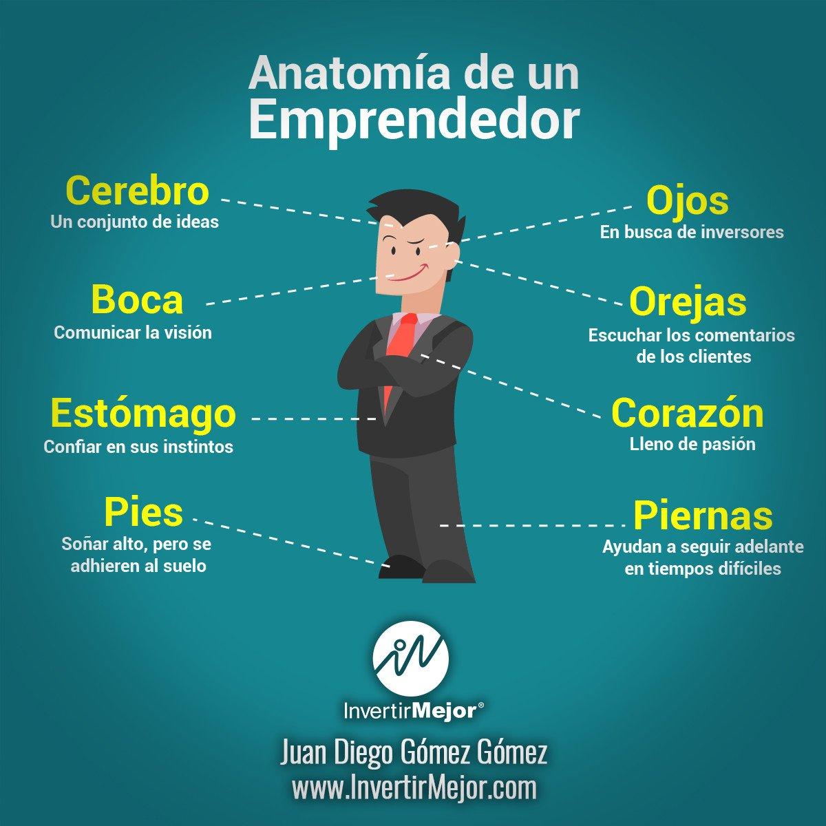 Invertir Mejor on Twitter: \