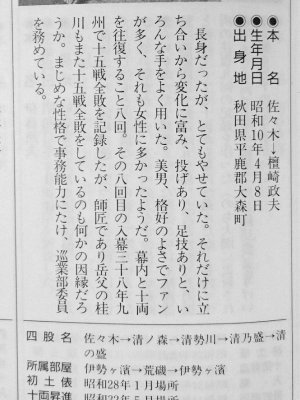 清ノ森政夫 - Kiyonomori Masao - JapaneseClass.jp