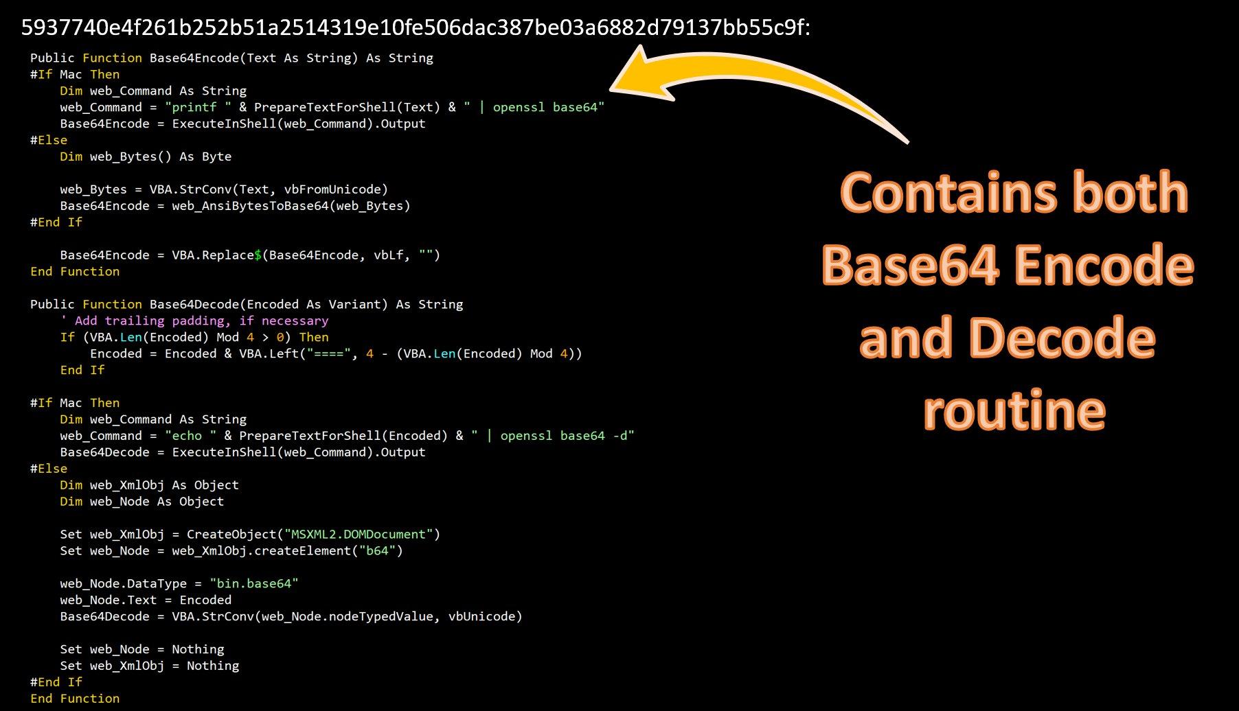 Openssl Encode Decode Example