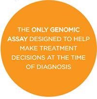 prueba de oncotype dx próstata