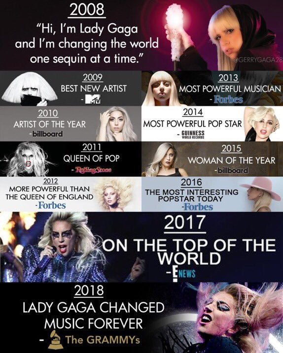 RT @gagamonster96: 10 years of Lady Gaga. https://t.co/haCXfiWEes