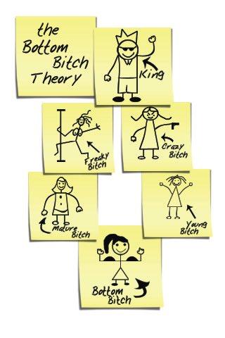 The bottom bitch theory