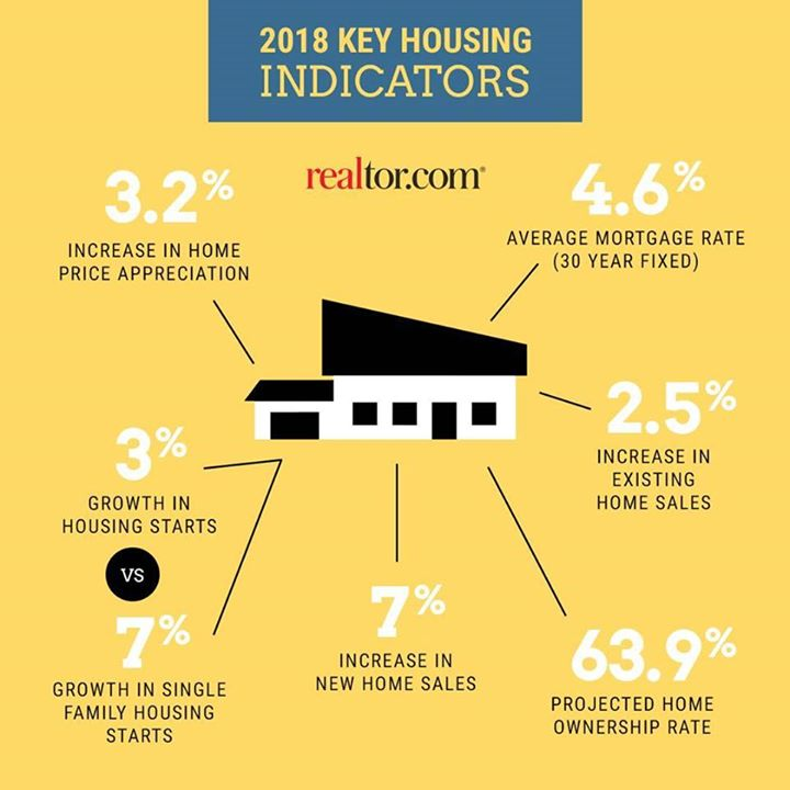 fixing the housing market essay Not even the blistering summer hear has thawed the housing market, which has been kept frozen for two years by underwater homeowners and tight credit.