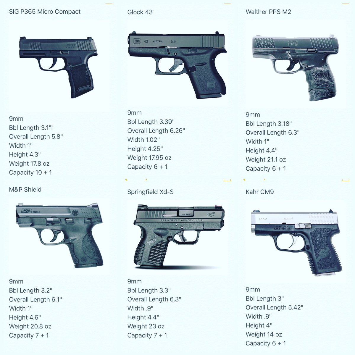 Sig P365 Anyone have one yet? | Bushcraft USA Forums