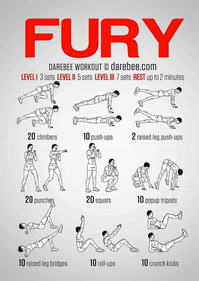 Good Full Body Workout For Weight Loss