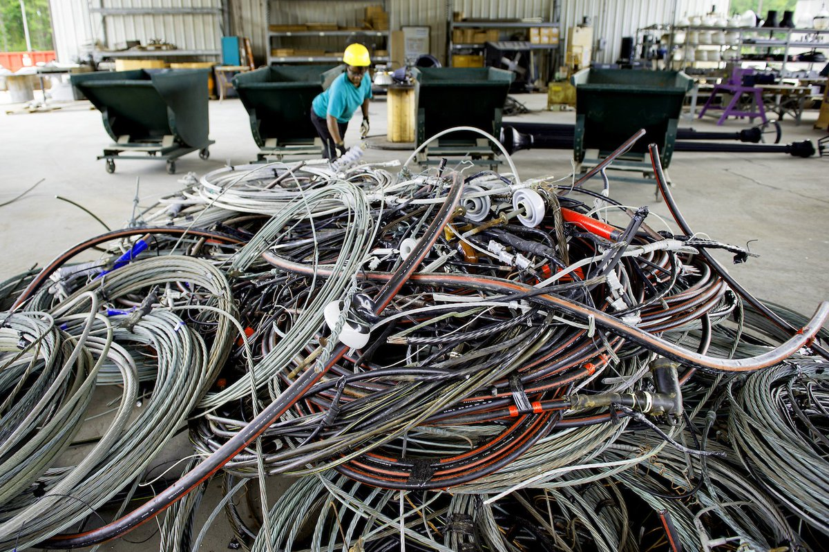 Scrap Cans Wire - WIRE Center •