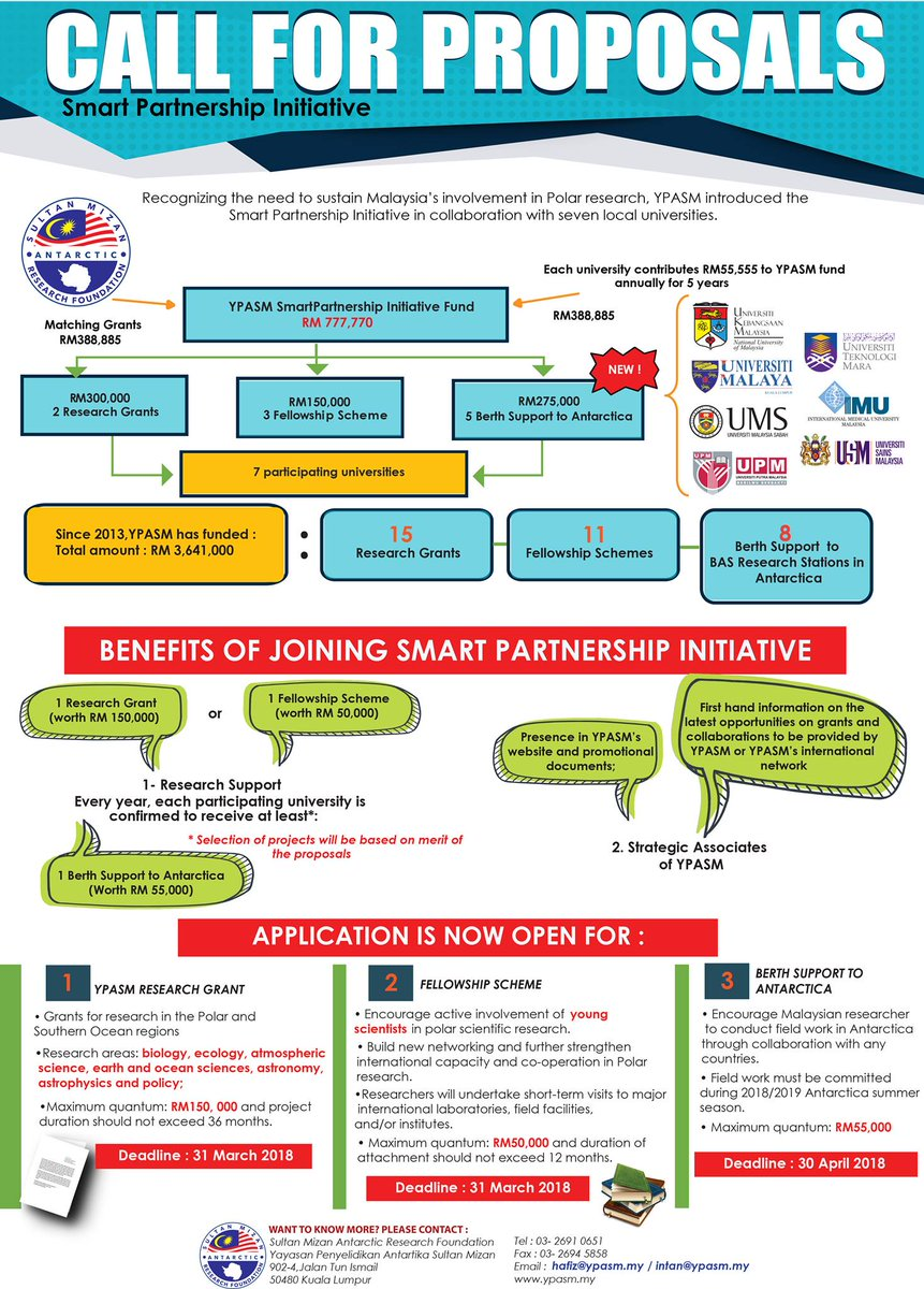 Ukm Malaysia On Twitter Call For Proposal Smart Partnership Initiative Application Is Now Open For Ypasm Research Grant Ypasm Fellowship Scheme And Ypasm Berth Support To Antarctica Ukm Ukmsharing Https T Co Z1pssasivw