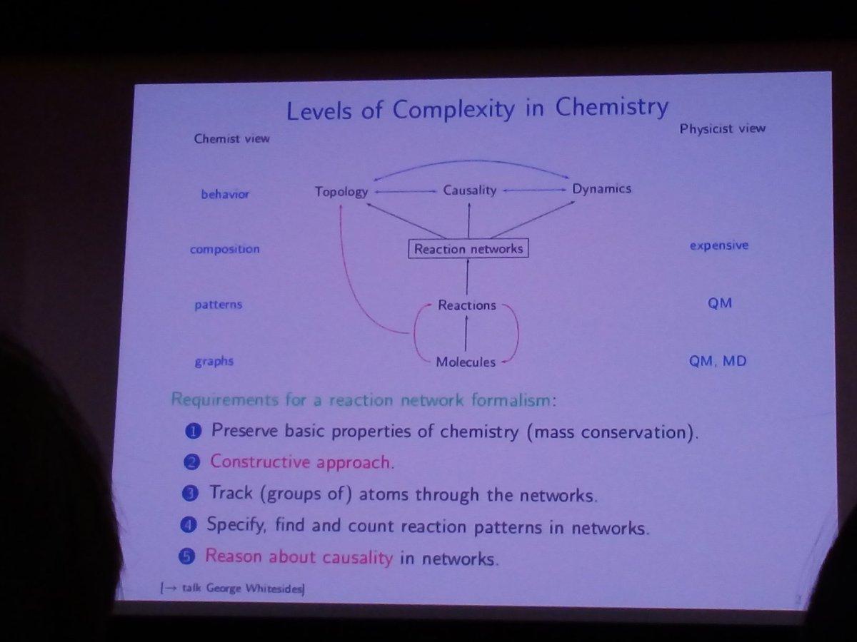 buy Química Quântica 2007