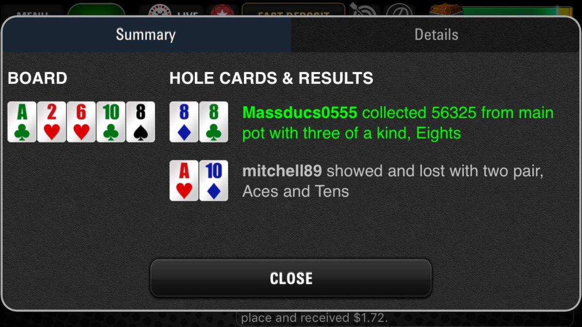 Played a $1.10 PKO tonight. Came 142/2233 for $1.72.   Shoved 18BB pre with A10o UTG +2 and got called with 8&#39;s. Hit 2 pair and got done on the river!  GG  Played fairly solid tonight so pretty happy overall and won $3.13 in bounties. Onto the next!   #microstakes #pokergrind <br>http://pic.twitter.com/ZtaBMdHdvh