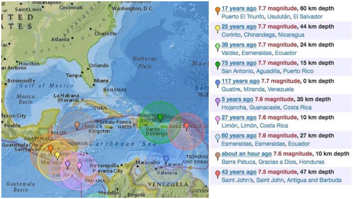 Justin michaels on twitter the reason it may sound odd for an heres a list and map of the most recent quakes this magnitude 76 earthquake is one of the largest on record in the caribbeanpicitter741xxchobf gumiabroncs Choice Image