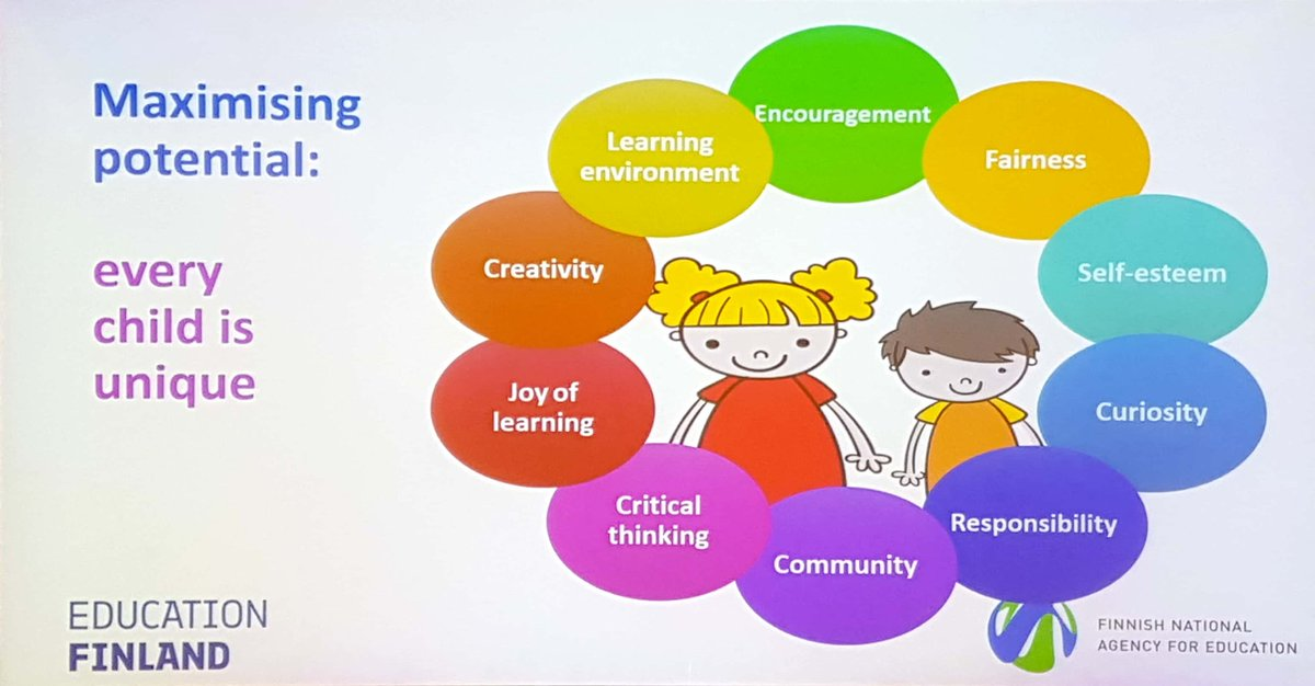 Image result for Illustrations, of  Nordic approach to Education