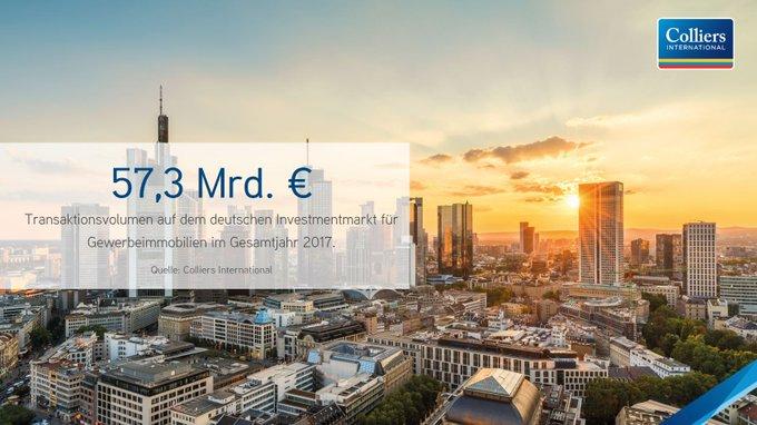 Der deutsche #Investment-Markt für Gewerbeimmobilien zeigt sich in außerordentlich guter Verfassung. Im Gesamtjahr 2017 konnte ein Transaktionsvolumen von 57,3 Mrd. € erzielt werden. Woher das Kapital stammt und in welche Assets es fließt, lesen Sie hier:  t.co/AuPAYP4tVU