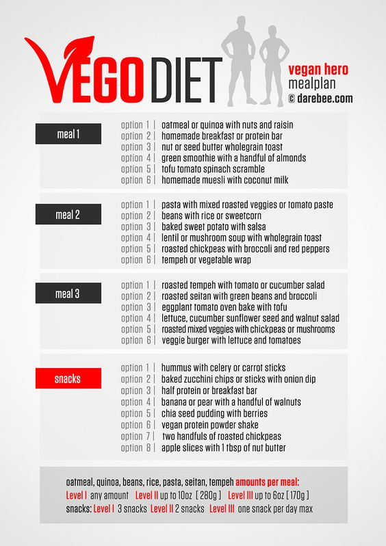 High protein diet plan for weight loss pdf dolapgnetband high protein diet plan for weight loss pdf healthy weight loss plan pdf forumfinder Choice Image