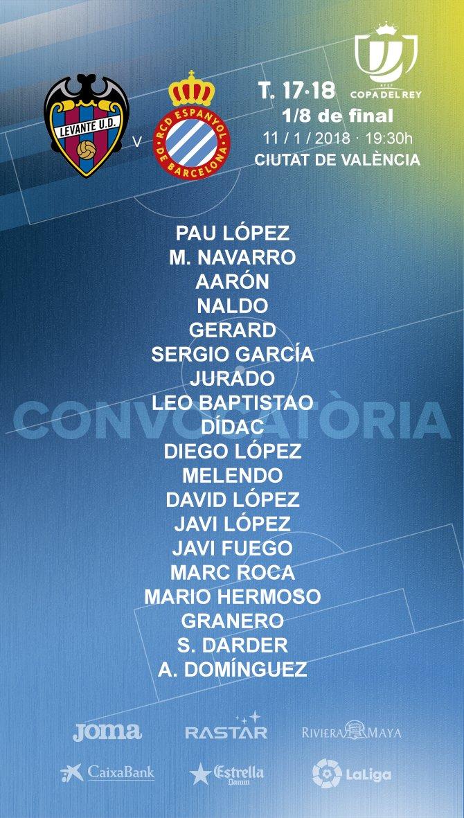 DTLMbbEXkAAIS2f La lista del Espanyol para el partido de Copa ante el Levante - Comunio-Biwenger