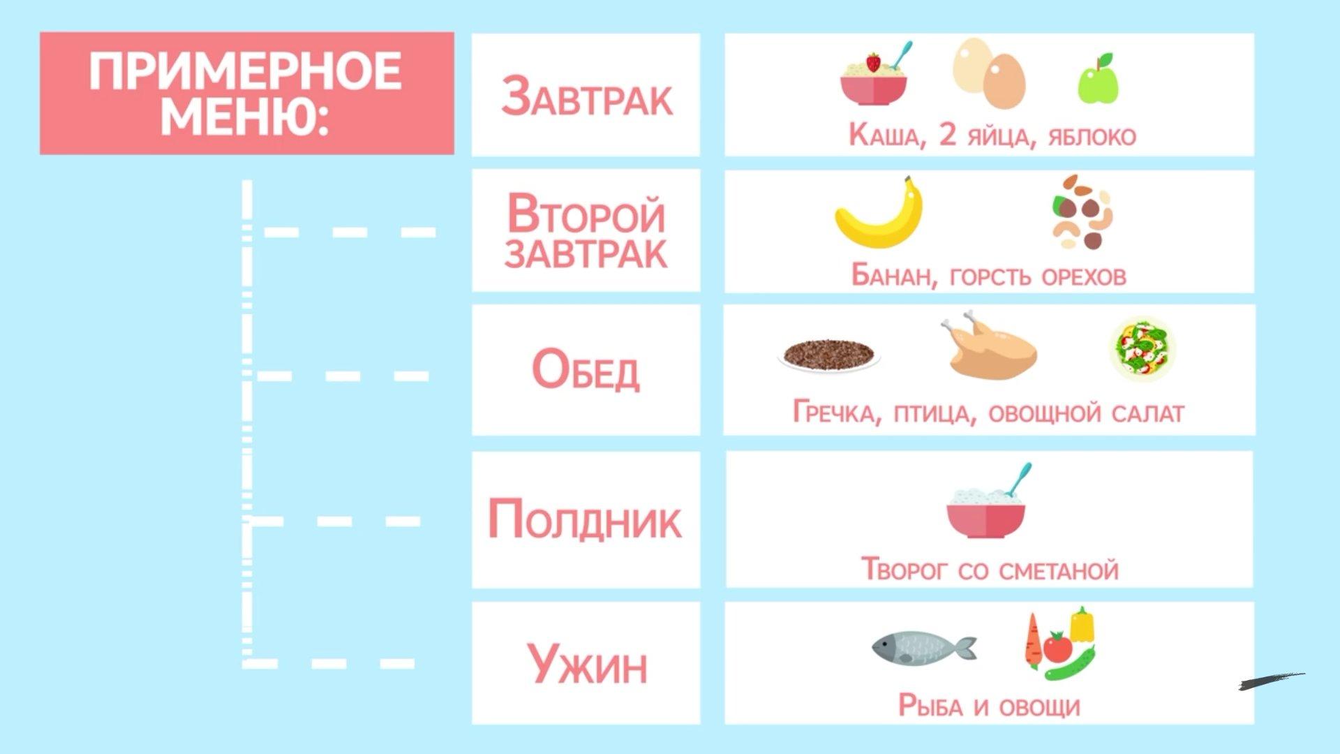 Диета До 15 Лет. Диета для подростков 15-16 лет: как правильно составить меню для безопасного похудения