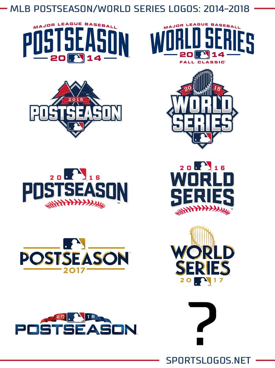 mlb playoff schedule 2018 — latest news, images and photos
