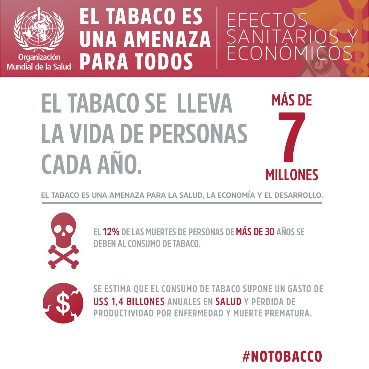 #NoTobacco https://t.co/RXQwKbMY1c