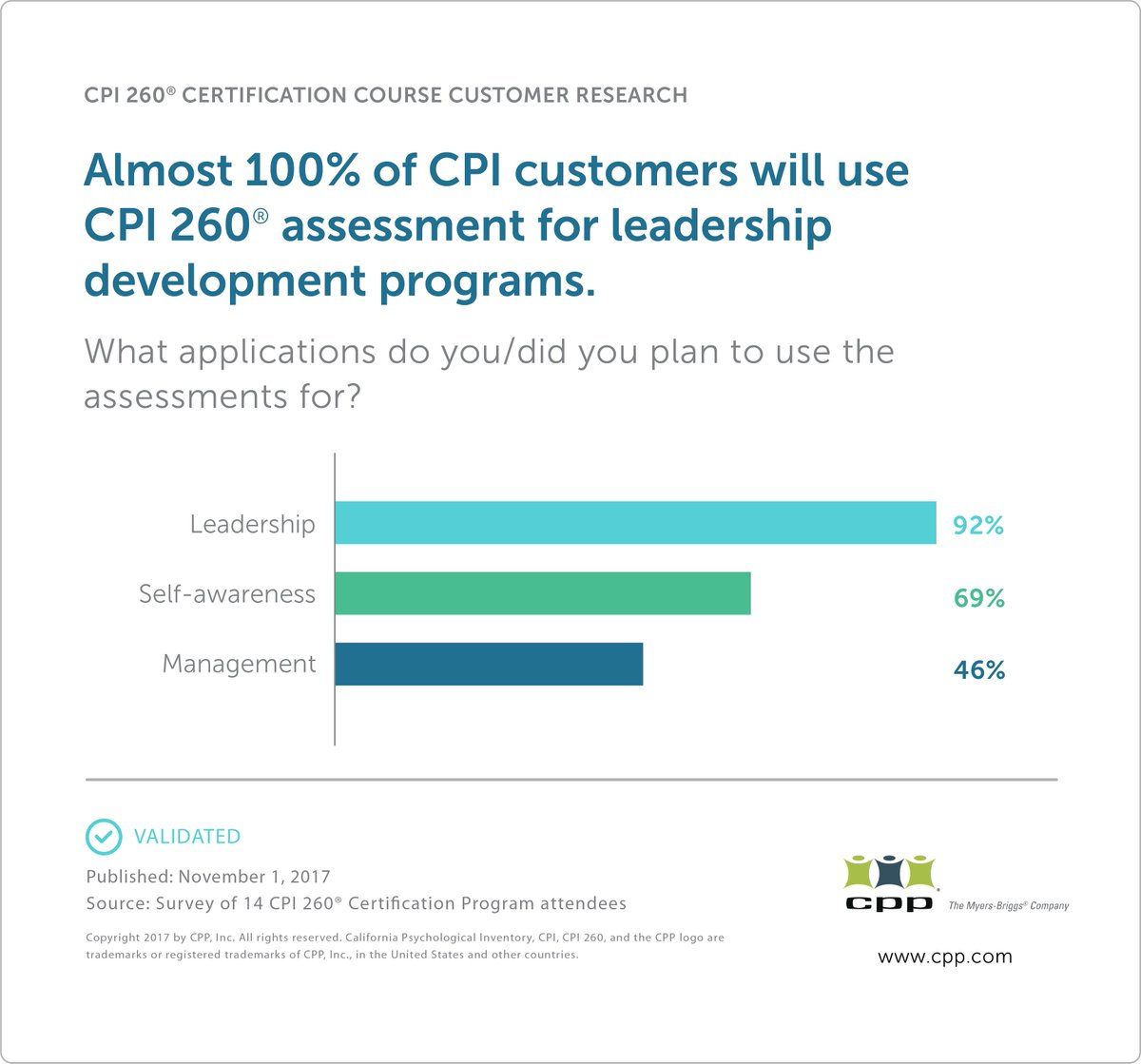 Cpp Inc On Twitter Are You Looking For Leadershipdevelopment