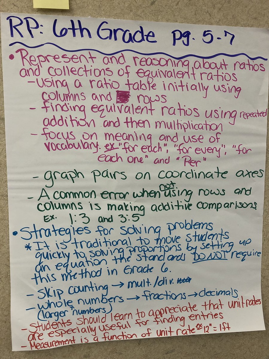 Processing through NS and RP learning progression documents with Grade 6  teachers #alvordmath #alvord pic.twitter.com/Z16UcmA7FU