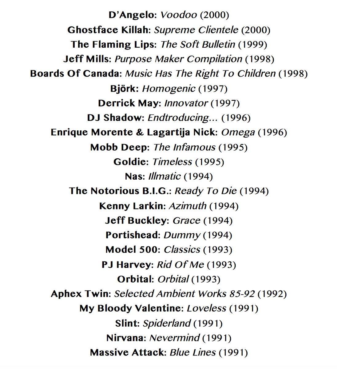 The basis of the musical 90s #Pop #Rock #Blues #Jazz #SoulMusic #HipHop #TripHop #HouseMusic #Techno #Music #History #Journalism #DataViz #BigData<br>http://pic.twitter.com/VvKDvk5Rfv
