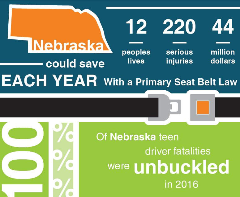 Child Car Seat Lines By State 2018 For Penger