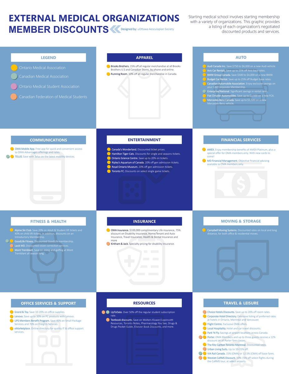 download lehrbuch der objektmodellierung analyse