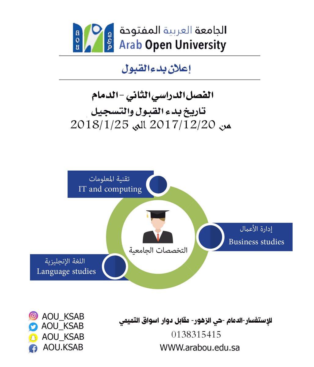رسوم الجامعة العربية المفتوحة