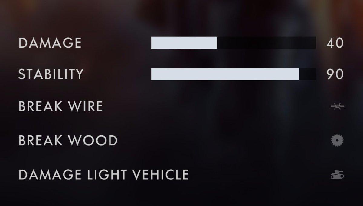 Battlefield 1 stats