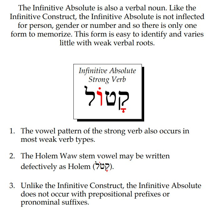 Hebrew Infinitive Absolute
