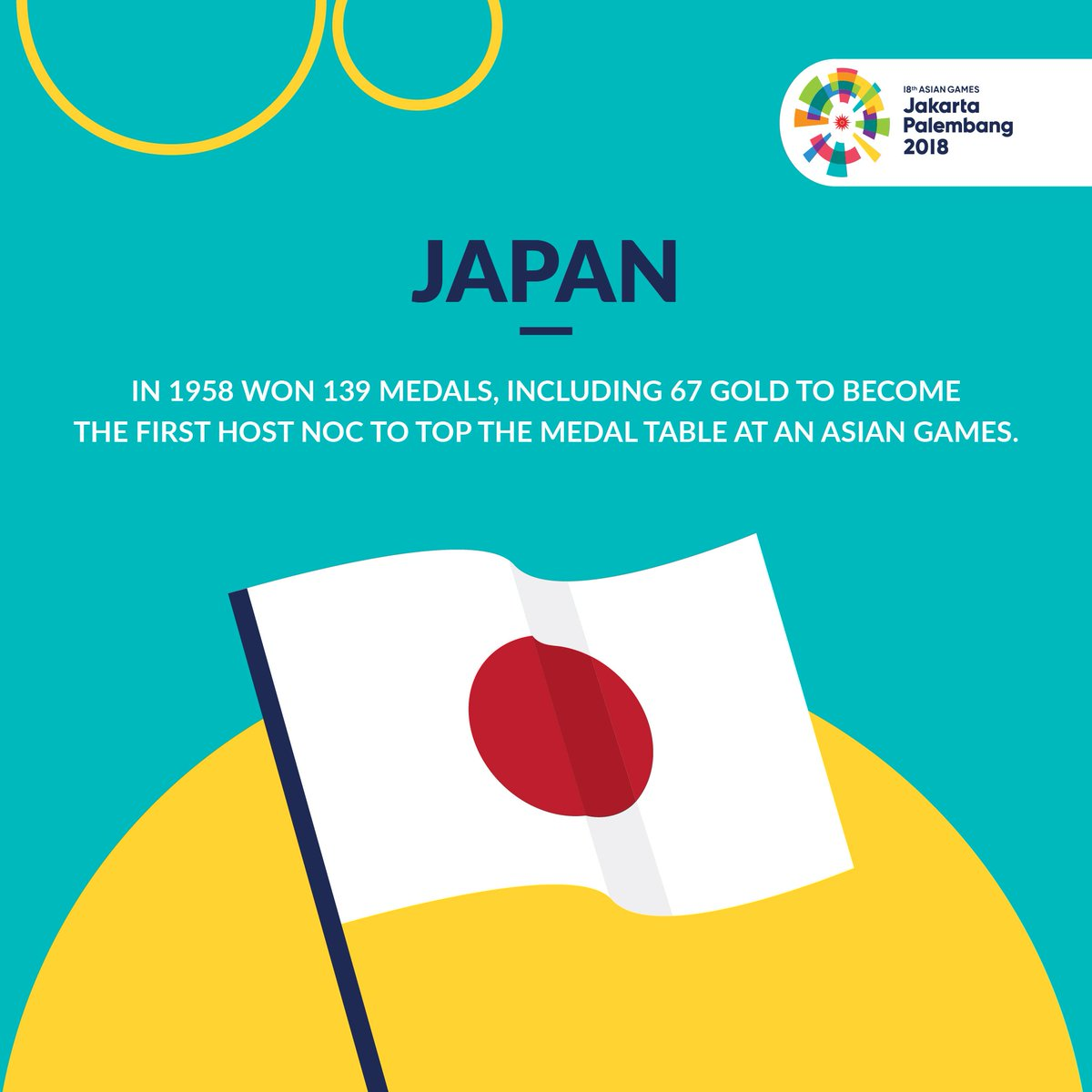 Asian Games  On Twitter Other Than Being One Of The Most Accomplished Countries In Asian Games History What Facts Do You Know About Japan