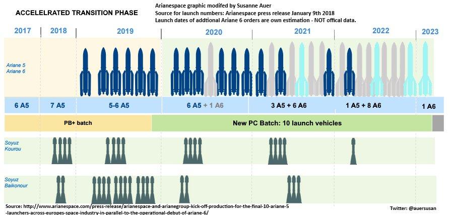 ELA-4 d'Ariane 6 - Suivi de la construction - Page 6 DTR3IMWX0AAeI94