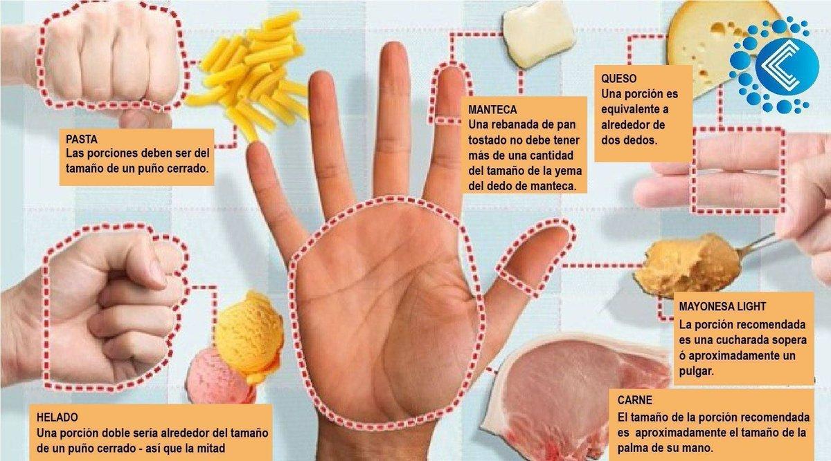tamaños de porción de diabetes uk
