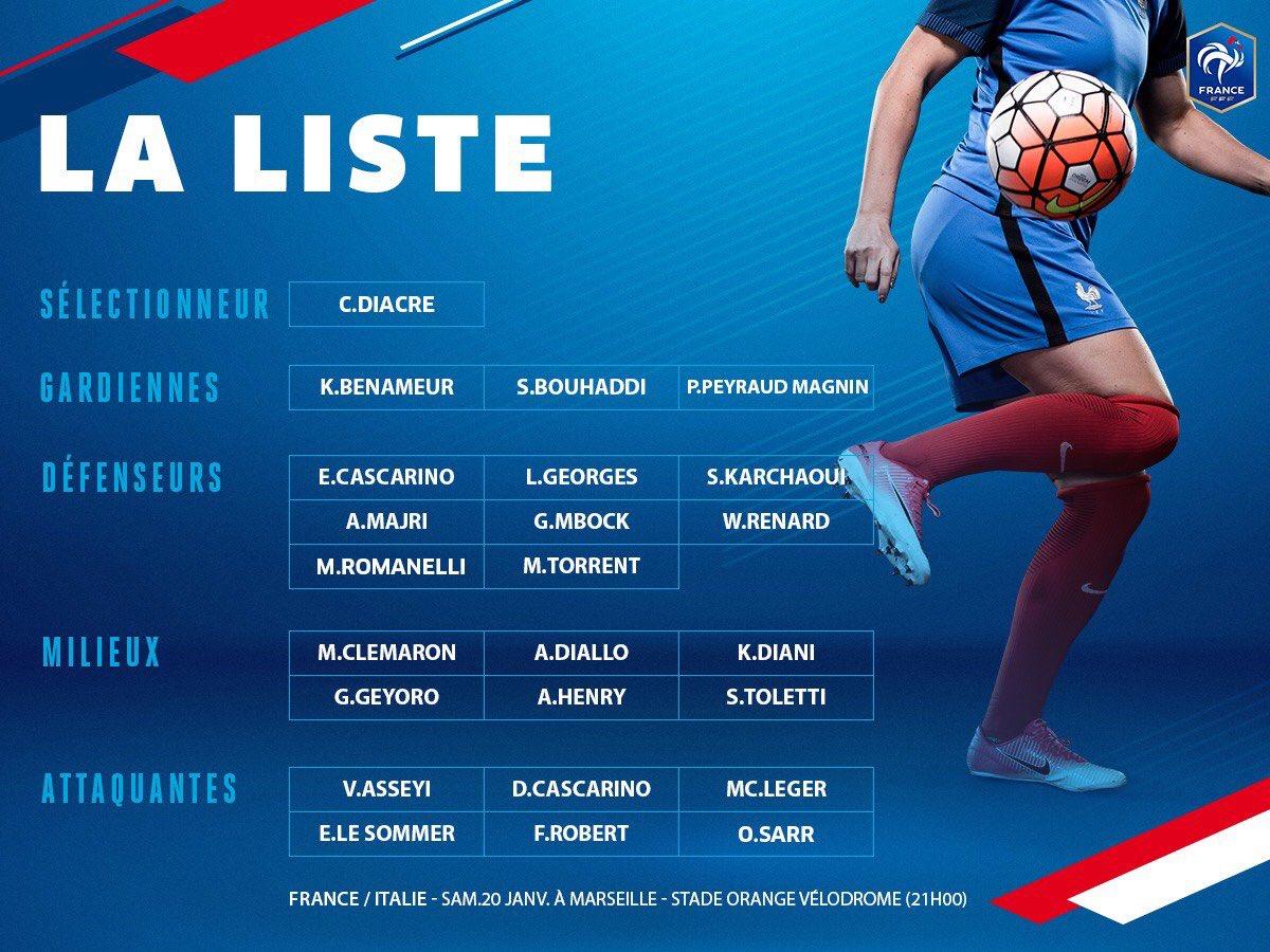 La semaine prochaine direction Marseille pour affronter l'Italie! 🇮🇹 @equipedefrance 🇫🇷 https://t.co/yTtbMICPkz