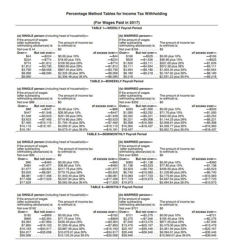 Irs Tax Tables 2018 Withholding