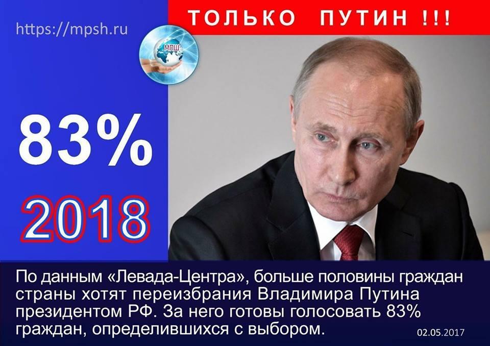 Большая прессконференция Владимира Путина  Президент России