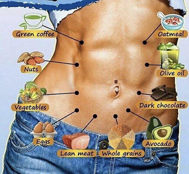SANTE - ALIMENTATION - Les dix aliments qui brulent les graisses du ventre DTSVcP2W4AEJmp4