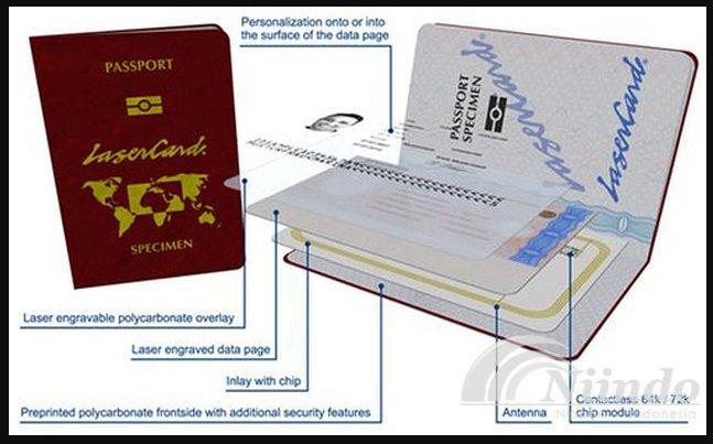 Ilustrasi halaman identitas paspor berbahan polycarbonate (C) Niido