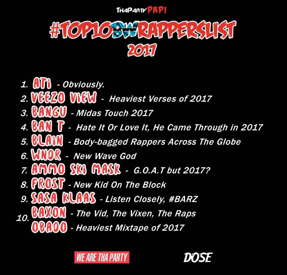 BWTop10RappersList tagged Tweets and Downloader | Twipu