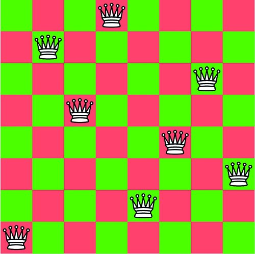 the eight queens puzzle and the different methods to solve it