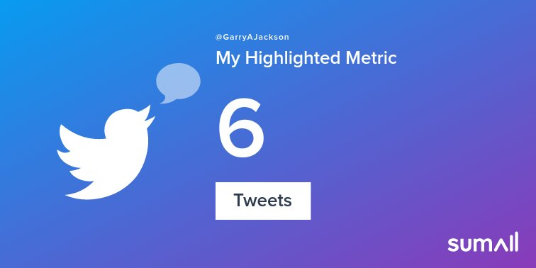 My week on Twitter 🎉: 2 Mentions, 4 Likes, 2 Replies, 6 Tweets. See yours with https://t.co/GMF3Rpiafy https://t.co/sJbKEZLQHS